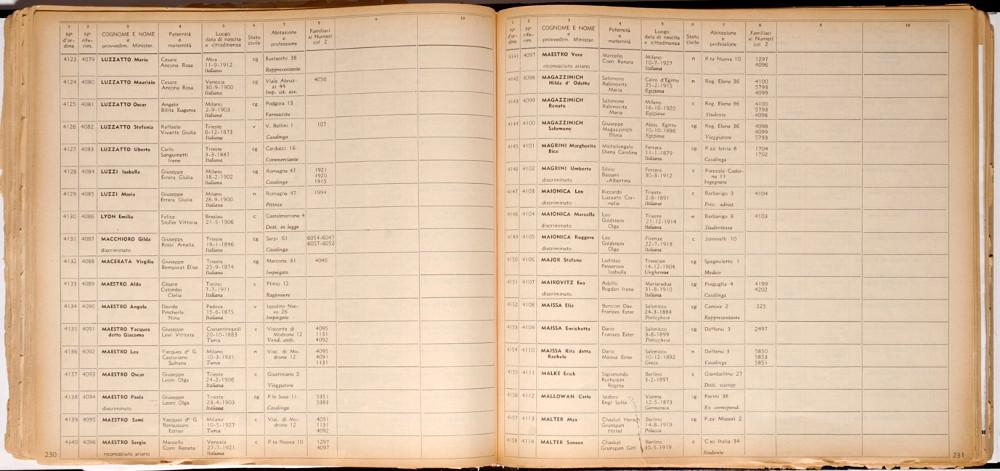 """Elenco degli ebrei residenti a Milano redatto nel 1942. - Archivio CDEC,  Fondo Censimenti, fasc. """"Milano"""" - <a href=""""http://digital-library.cdec.it/cdec-web/storico/detail/IT-CDEC-ST0024-000005/milano-1.html"""" target=""""_blank""""  >vai alla scheda</a>"""