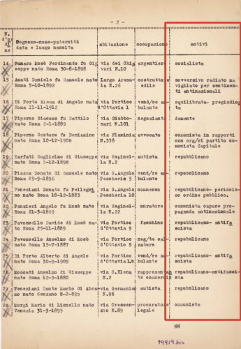 Ordini di internamento di ebrei italiani. Nell'ultima colonna a destra viene riportato il motivo per cui si propone l'internamento - ACS, MI, AGR, DGPS, A5G, II guerra mondiale, b.68 (concessione n. 484/04)