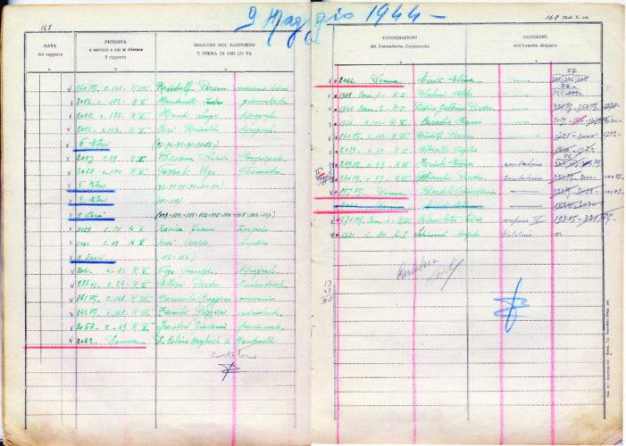 Registro delle carceri di San Vittore, Milano, alla data del 9 maggio 1944. I detenuti sono indicati con nome e cognome tranne gli ebrei che sono contrassegnati da un numero -  Museo del Risorgimento-Museo di storia contemporanea, Milano, Archivio storico