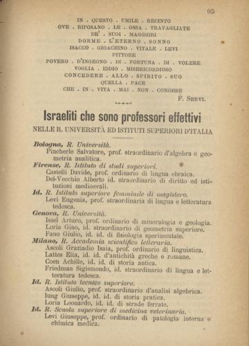 """Israeliti che sono professori effettivi, """"Vessillo israelitico"""", Marzo 1887 - Biblioteca CDEC - <a href=""""http://cdecviewer.xdams.net/riviste/vessillo/VESSILLO_ISRAELITICO_VOLUME_XXXV_1887_marzo.html#page/22/mode/2up"""" target=""""_blank""""  >vai alla scheda</a>"""